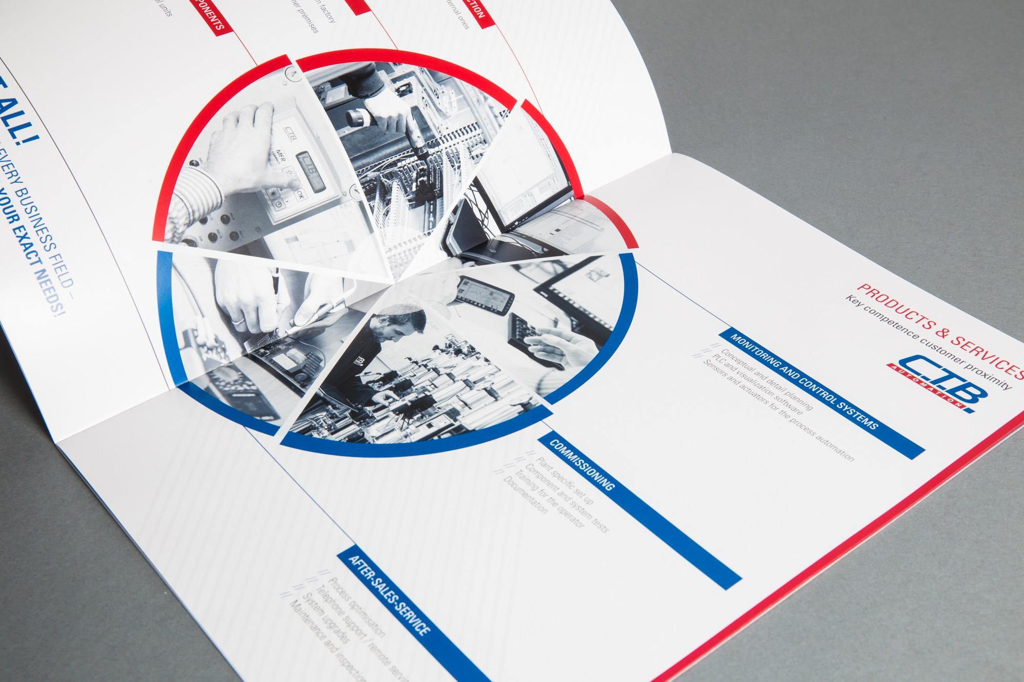CTB-Corporate-Design